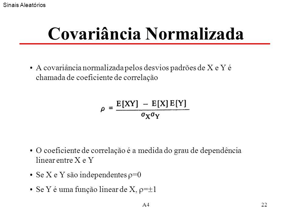 Covariância Normalizada