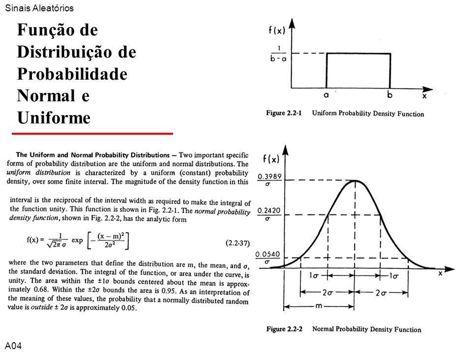 Função de Distribuição de Probabilidade Normal e Uniforme