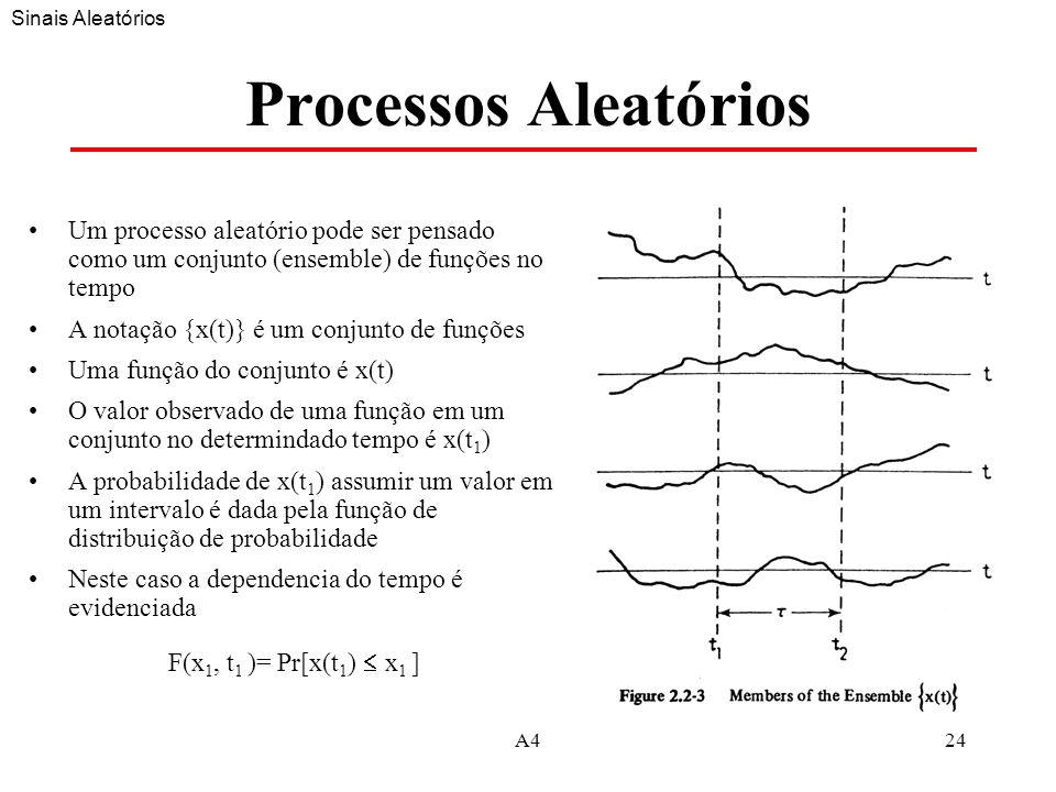 Sinais Aleatórios Processos Aleatórios. Um processo aleatório pode ser pensado como um conjunto (ensemble) de funções no tempo.