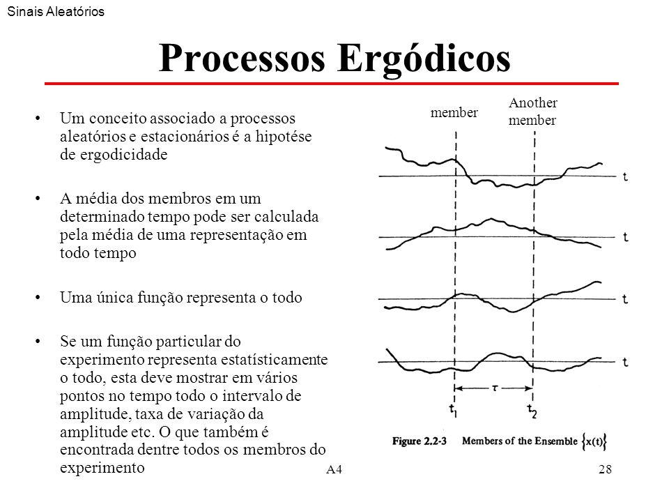Sinais Aleatórios Processos Ergódicos. Another member. member.