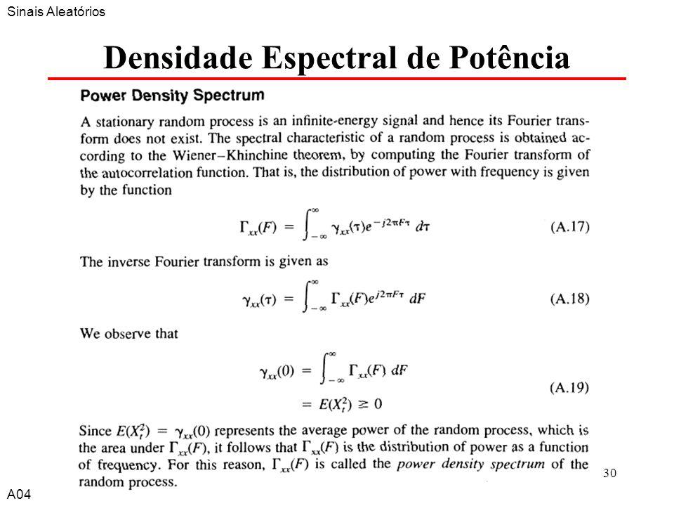 Densidade Espectral de Potência