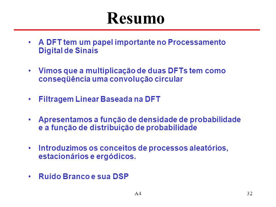 Resumo A DFT tem um papel importante no Processamento Digital de Sinais.