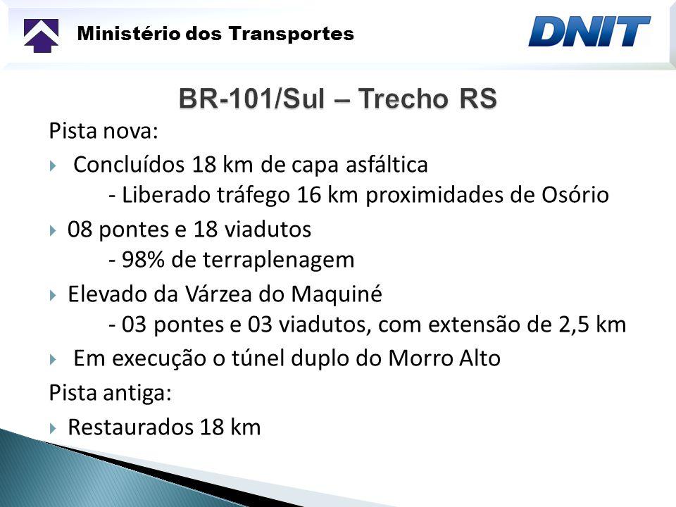 BR-101/Sul – Trecho RS Pista nova: