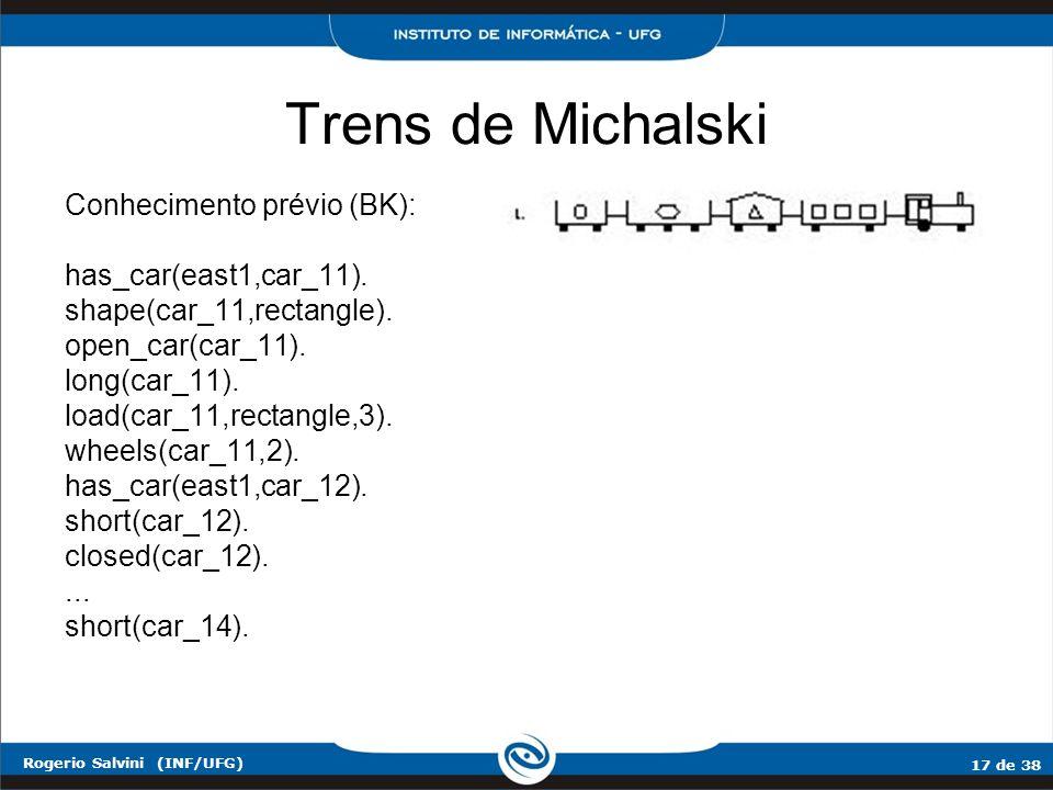 Trens de Michalski Conhecimento prévio (BK): has_car(east1,car_11).