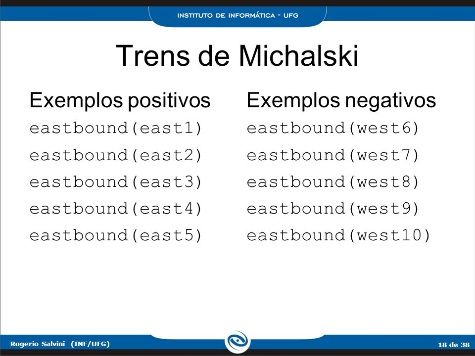 Trens de Michalski Exemplos positivos Exemplos negativos