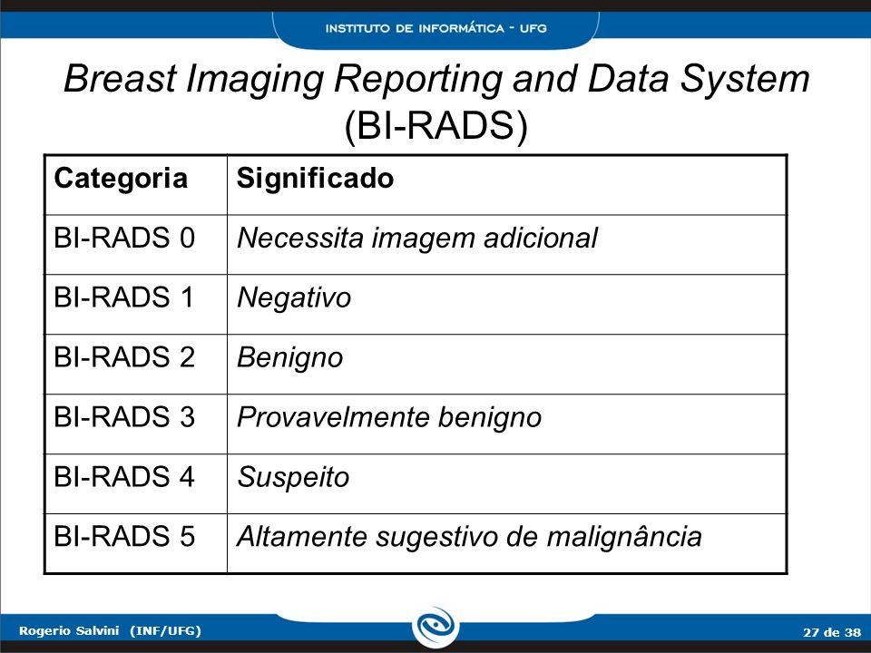 Breast Imaging Reporting and Data System (BI-RADS)