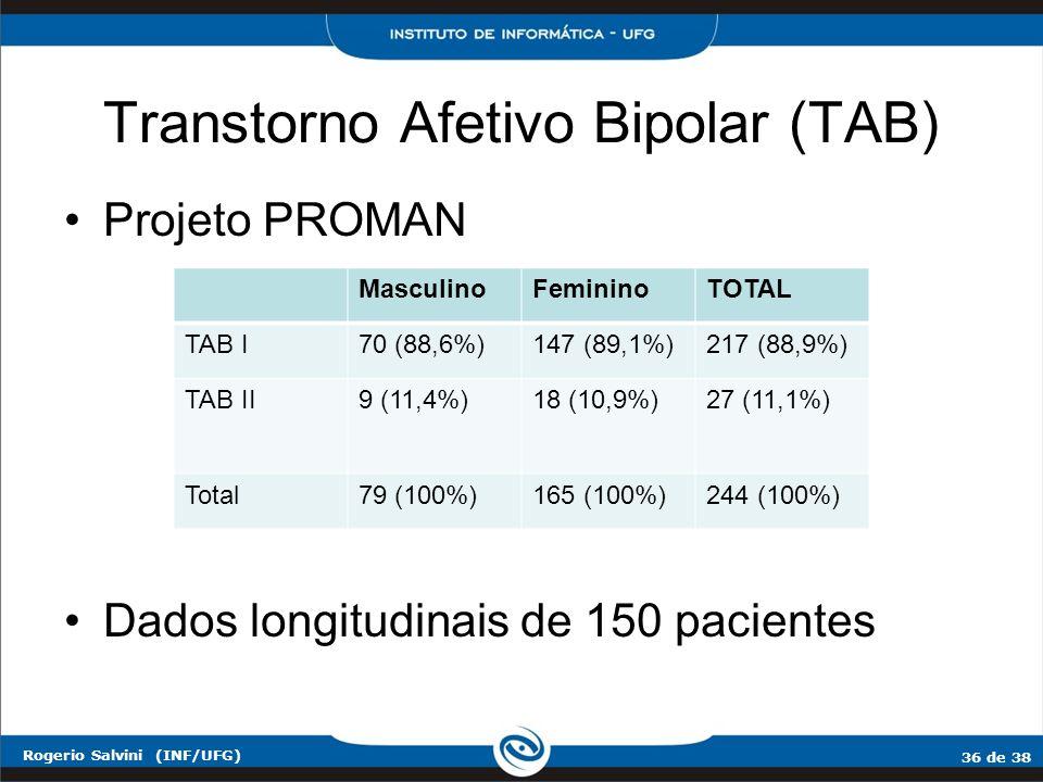 Transtorno Afetivo Bipolar (TAB)