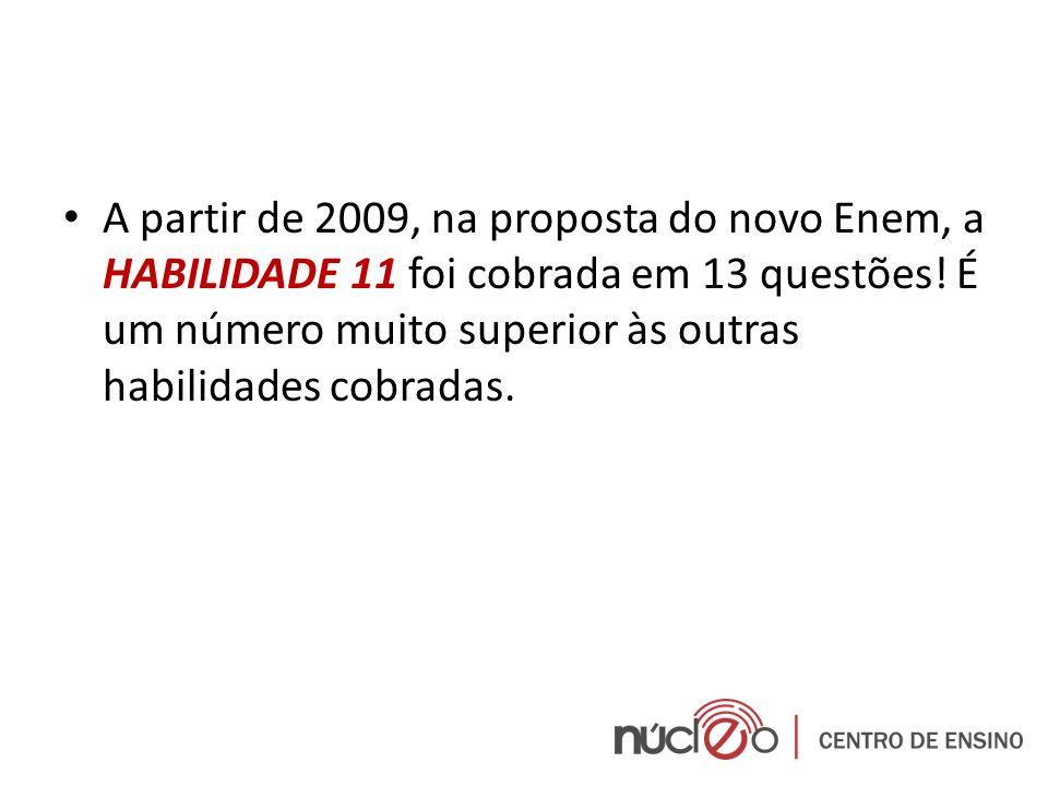 A partir de 2009, na proposta do novo Enem, a HABILIDADE 11 foi cobrada em 13 questões.