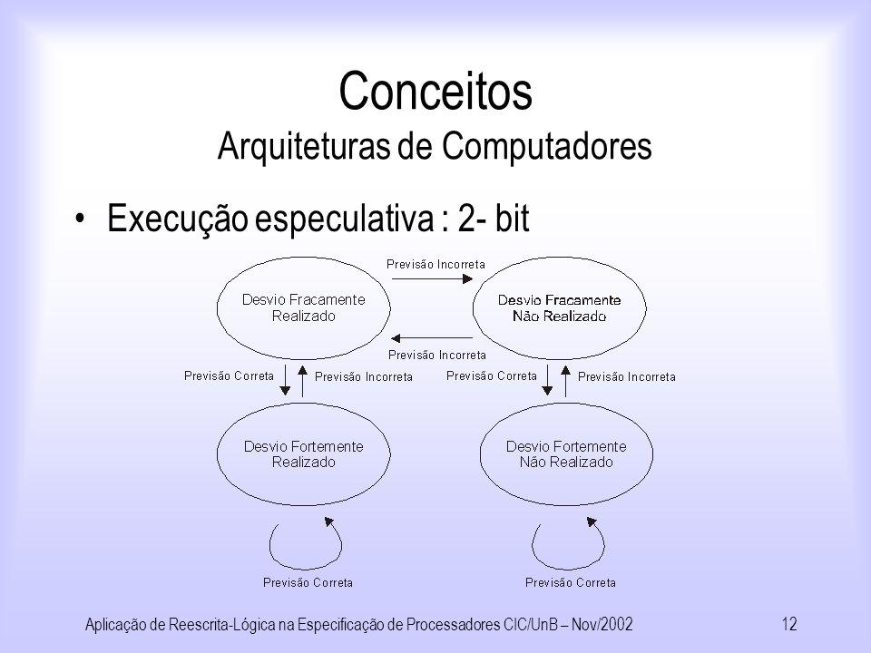 Conceitos Arquiteturas de Computadores