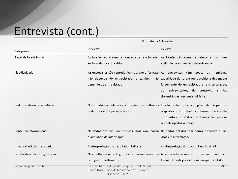 Entrevista (cont.) Categorias Formato da Entrevista Inflexível