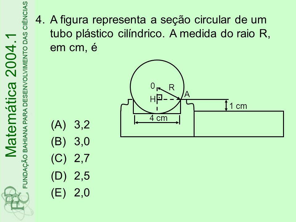 A figura representa a seção circular de um tubo plástico cilíndrico