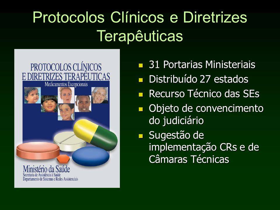 Protocolos Clínicos e Diretrizes Terapêuticas