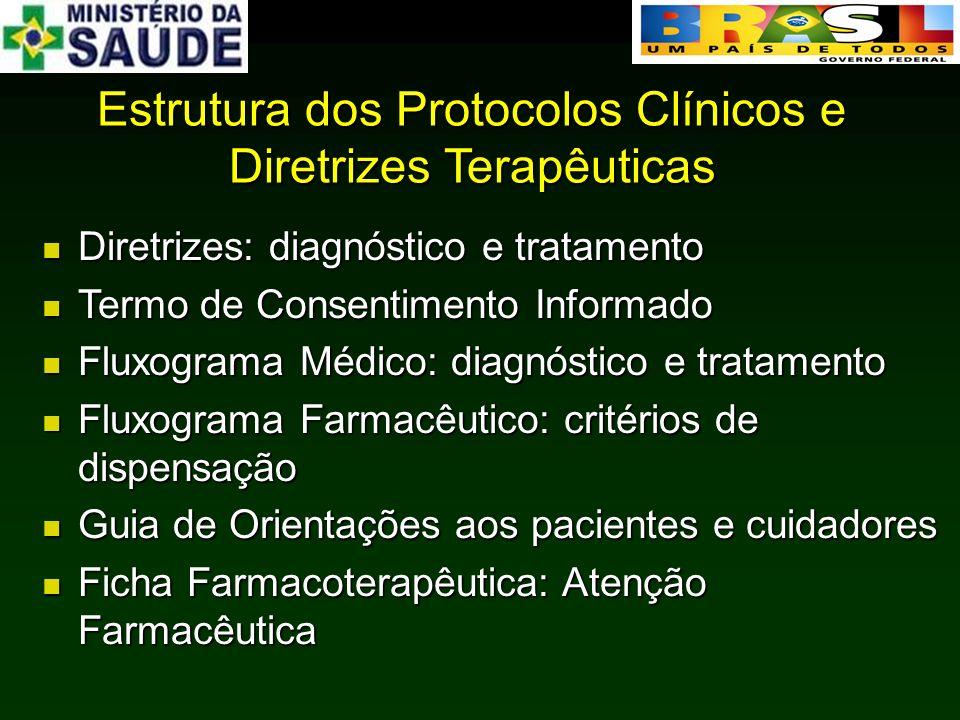 Estrutura dos Protocolos Clínicos e Diretrizes Terapêuticas