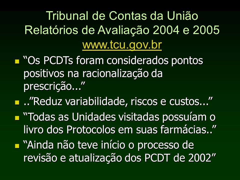Tribunal de Contas da União Relatórios de Avaliação 2004 e 2005 www