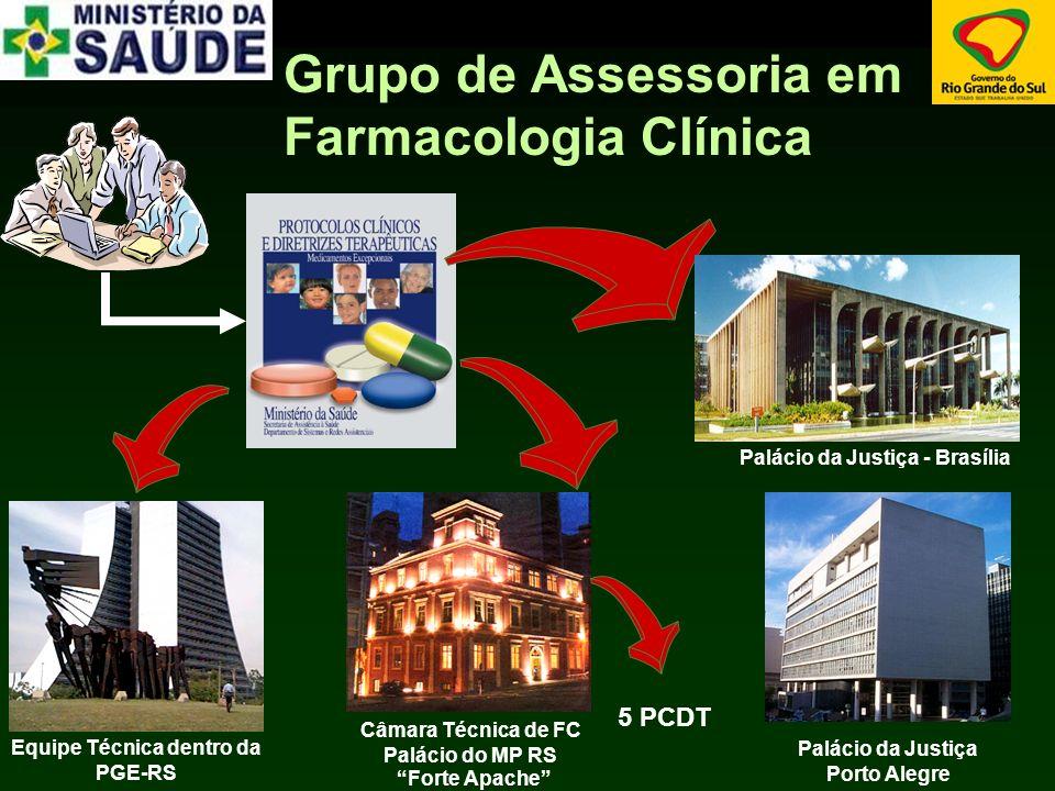 Grupo de Assessoria em Farmacologia Clínica