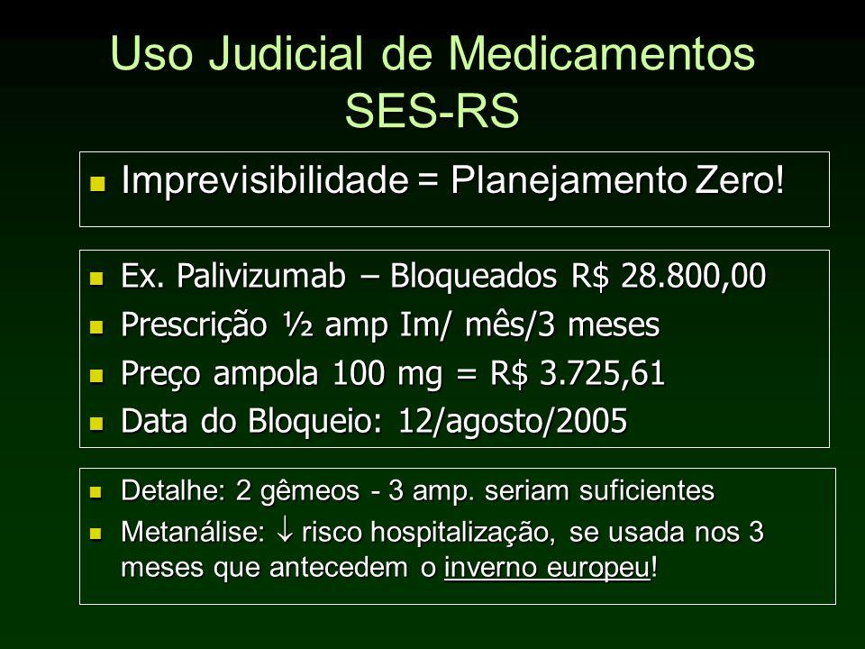 Uso Judicial de Medicamentos SES-RS