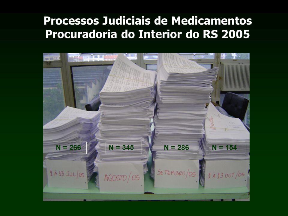 Processos Judiciais de Medicamentos Procuradoria do Interior do RS 2005