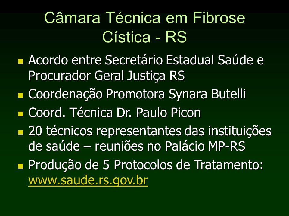 Câmara Técnica em Fibrose Cística - RS