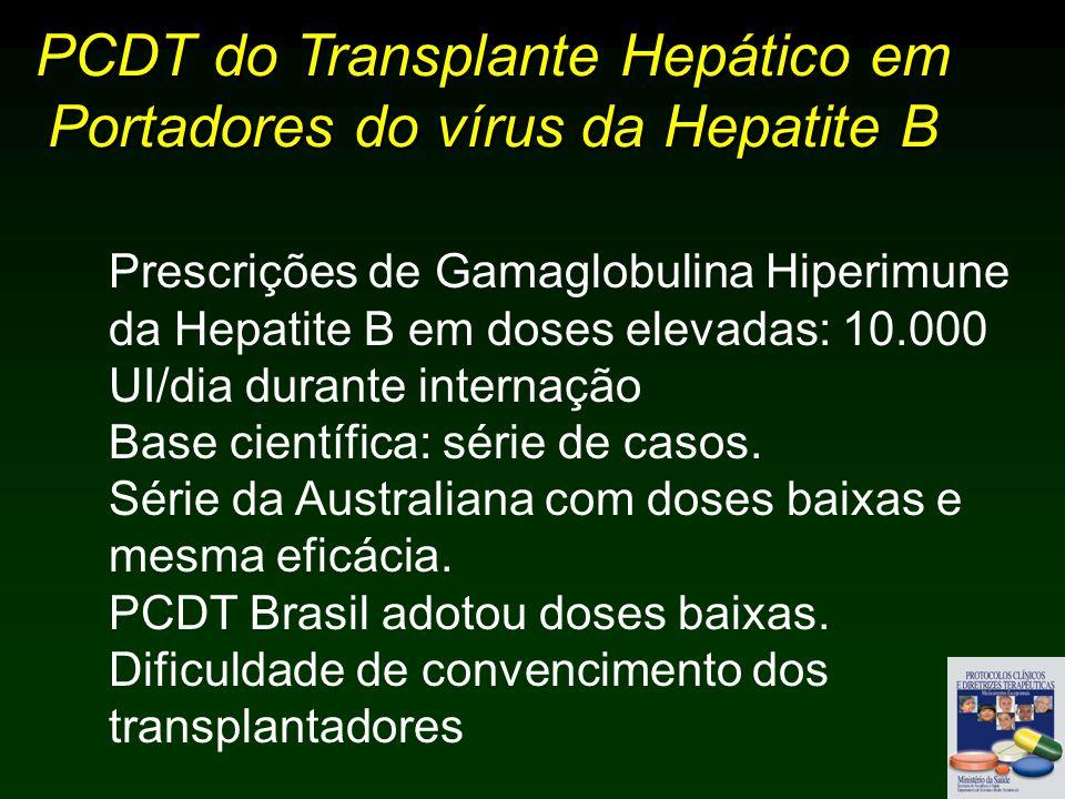 PCDT do Transplante Hepático em Portadores do vírus da Hepatite B