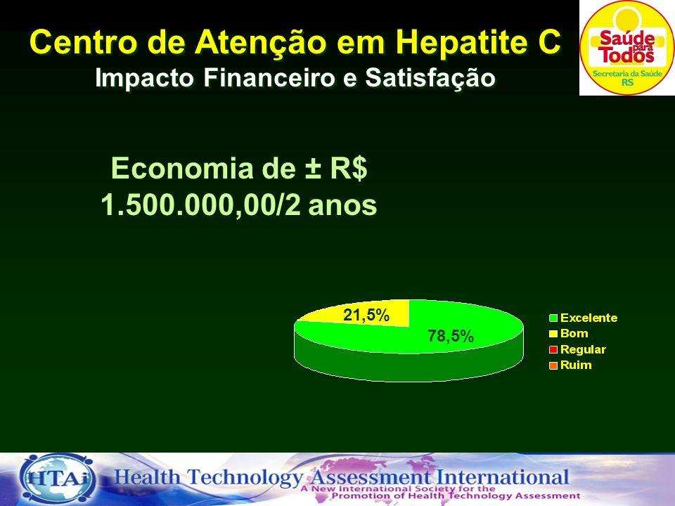 Centro de Atenção em Hepatite C Impacto Financeiro e Satisfação