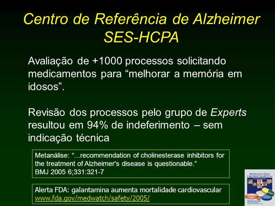 Centro de Referência de Alzheimer SES-HCPA