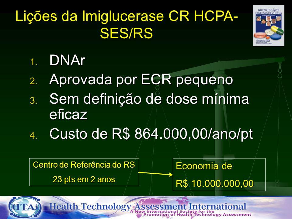 Lições da Imiglucerase CR HCPA-SES/RS