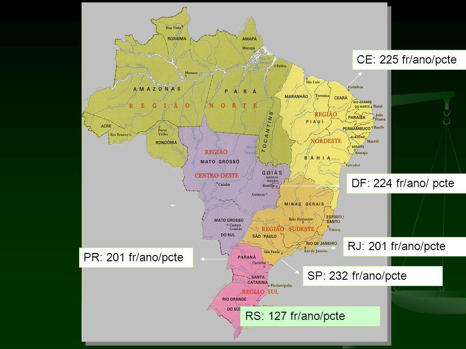 CE: 225 fr/ano/pcte DF: 224 fr/ano/ pcte. RJ: 201 fr/ano/pcte. PR: 201 fr/ano/pcte. SP: 232 fr/ano/pcte.