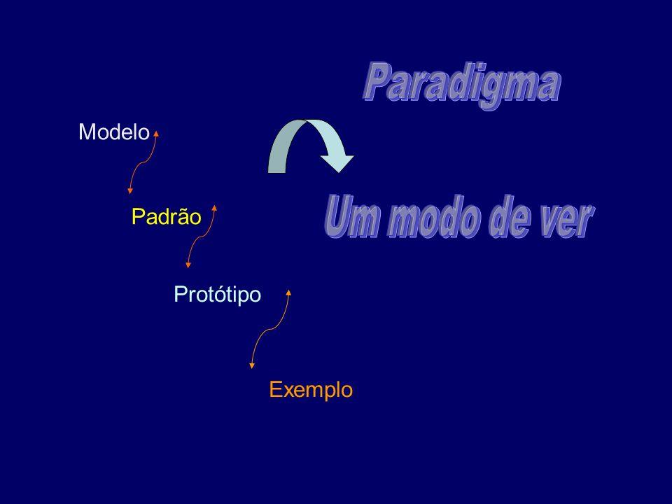 Paradigma Modelo Um modo de ver Padrão Protótipo Exemplo