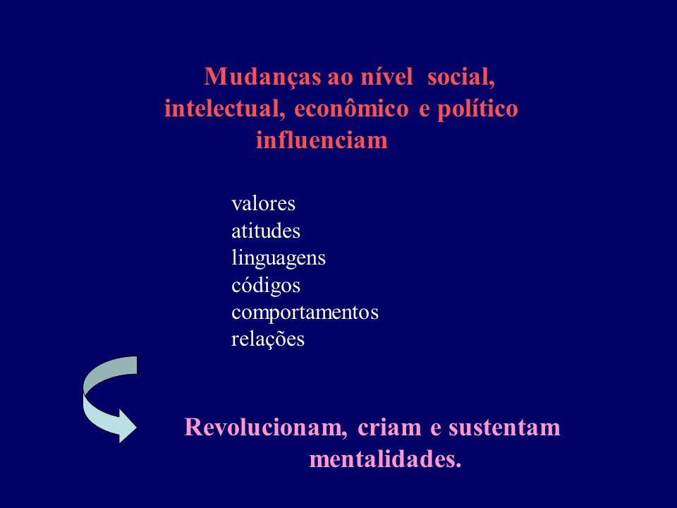 Mudanças ao nível social, intelectual, econômico e político