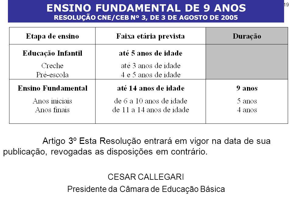 CESAR CALLEGARI Presidente da Câmara de Educação Básica