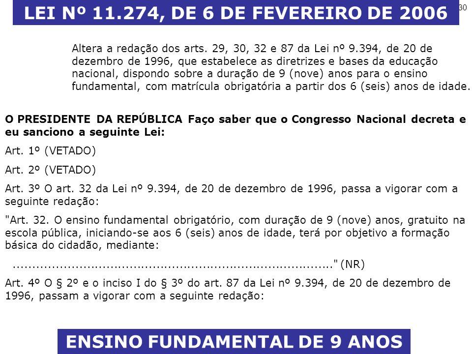 LEI Nº 11.274, DE 6 DE FEVEREIRO DE 2006 ENSINO FUNDAMENTAL DE 9 ANOS