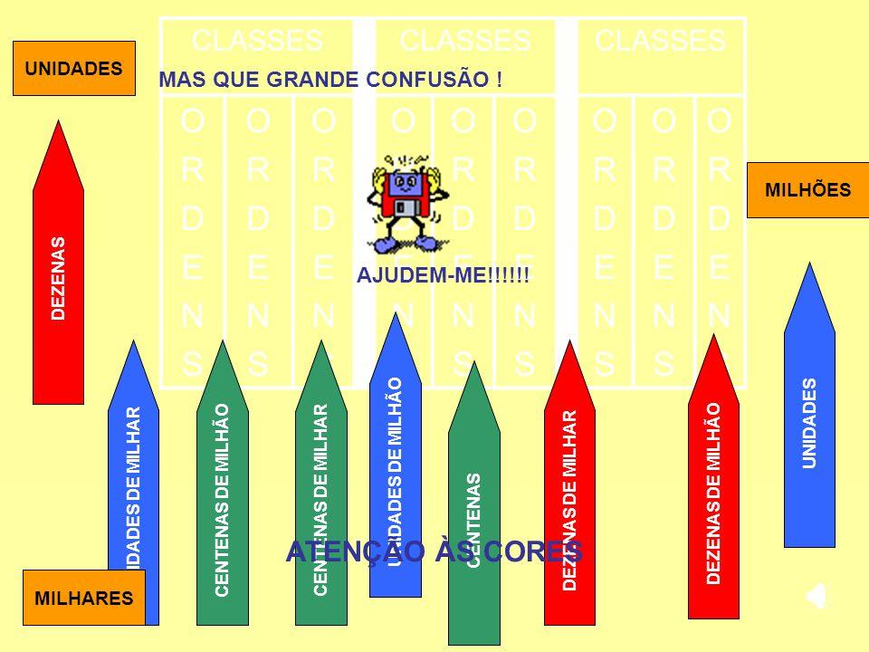 O R D E N S CLASSES ATENÇÃO ÀS CORES MAS QUE GRANDE CONFUSÃO !