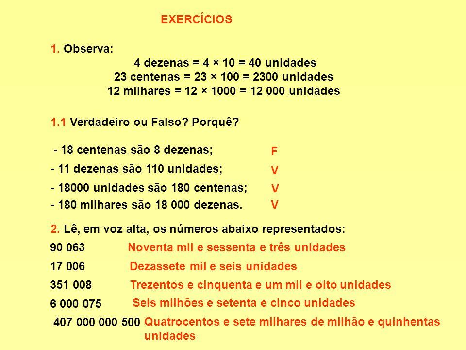 EXERCÍCIOS 1. Observa: 4 dezenas = 4 × 10 = 40 unidades. 23 centenas = 23 × 100 = 2300 unidades. 12 milhares = 12 × 1000 = 12 000 unidades.