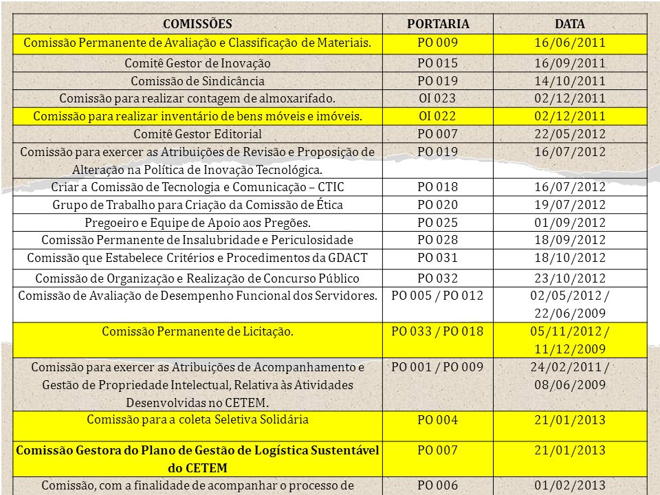 Comissão Gestora do Plano de Gestão de Logística Sustentável do CETEM
