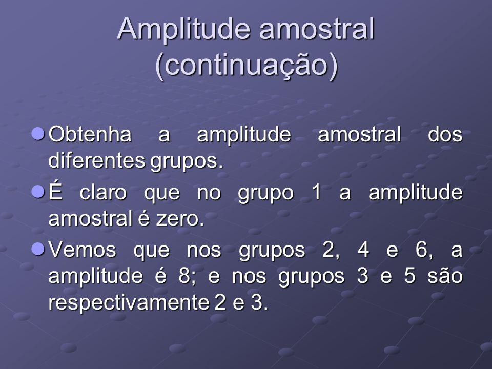 Amplitude amostral (continuação)