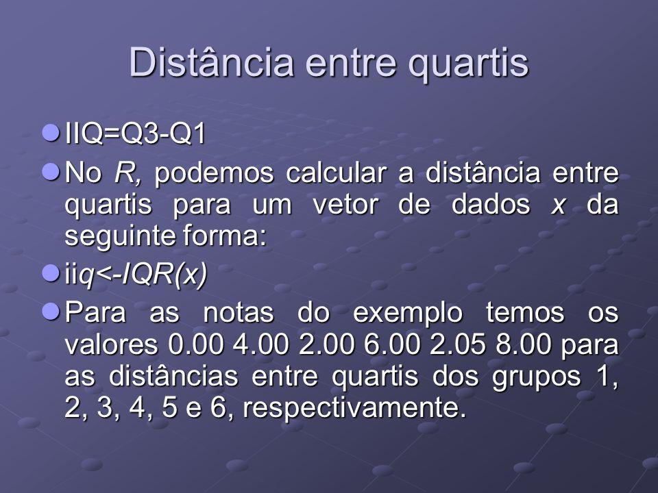 Distância entre quartis