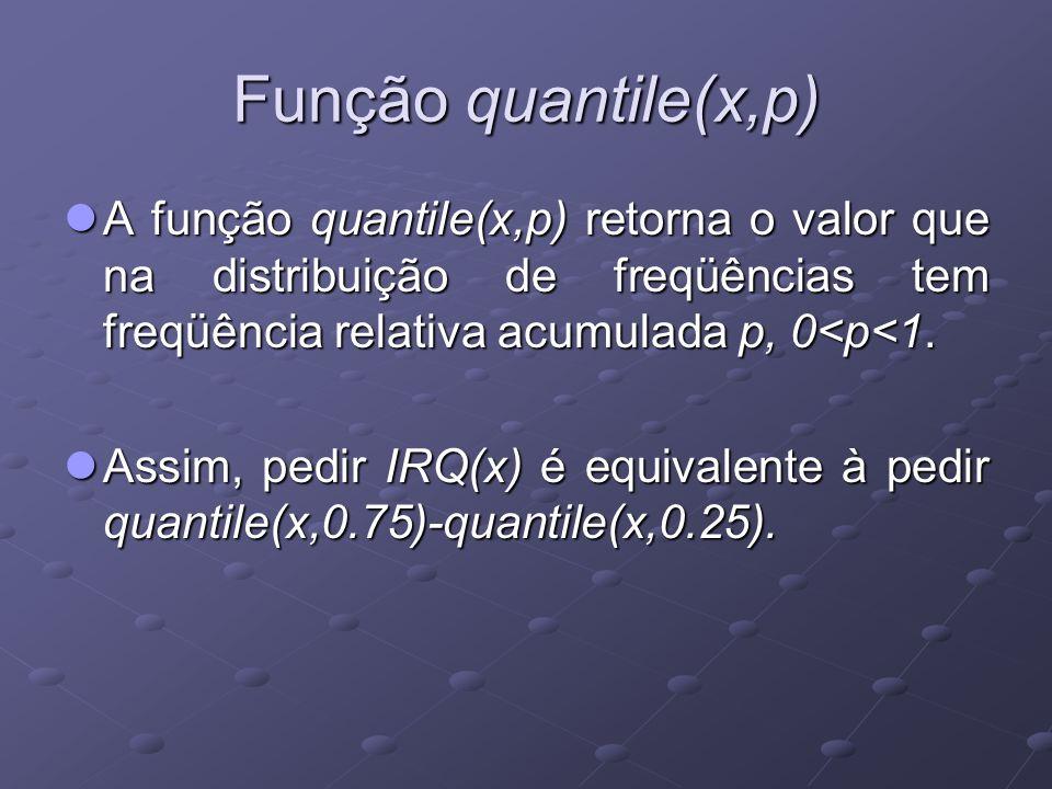 Função quantile(x,p) A função quantile(x,p) retorna o valor que na distribuição de freqüências tem freqüência relativa acumulada p, 0<p<1.
