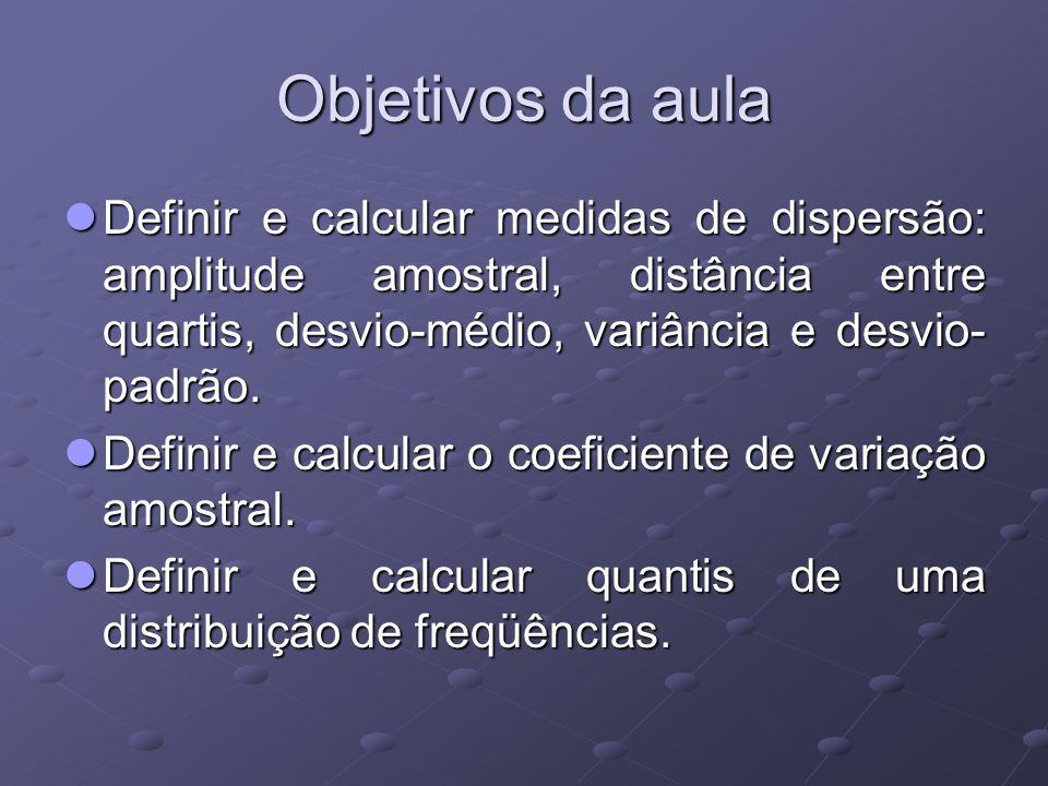 Objetivos da aula Definir e calcular medidas de dispersão: amplitude amostral, distância entre quartis, desvio-médio, variância e desvio-padrão.