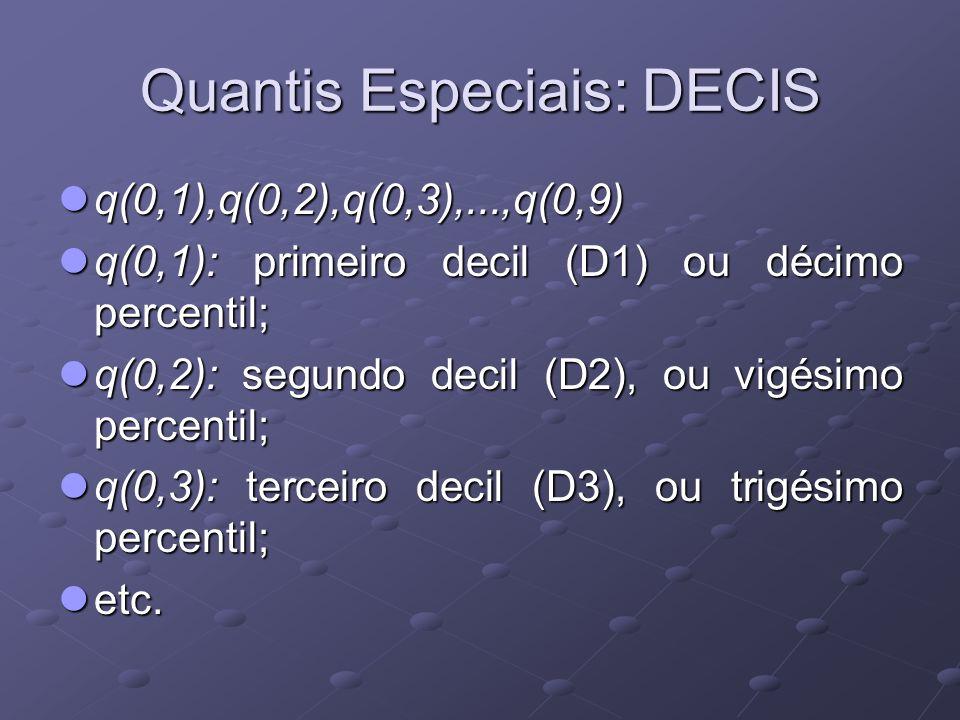 Quantis Especiais: DECIS
