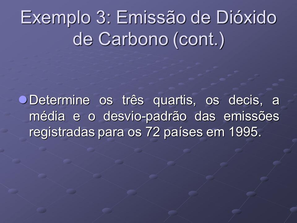 Exemplo 3: Emissão de Dióxido de Carbono (cont.)