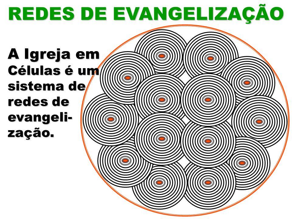 REDES DE EVANGELIZAÇÃO