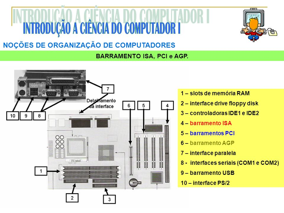 BARRAMENTO ISA, PCI e AGP.