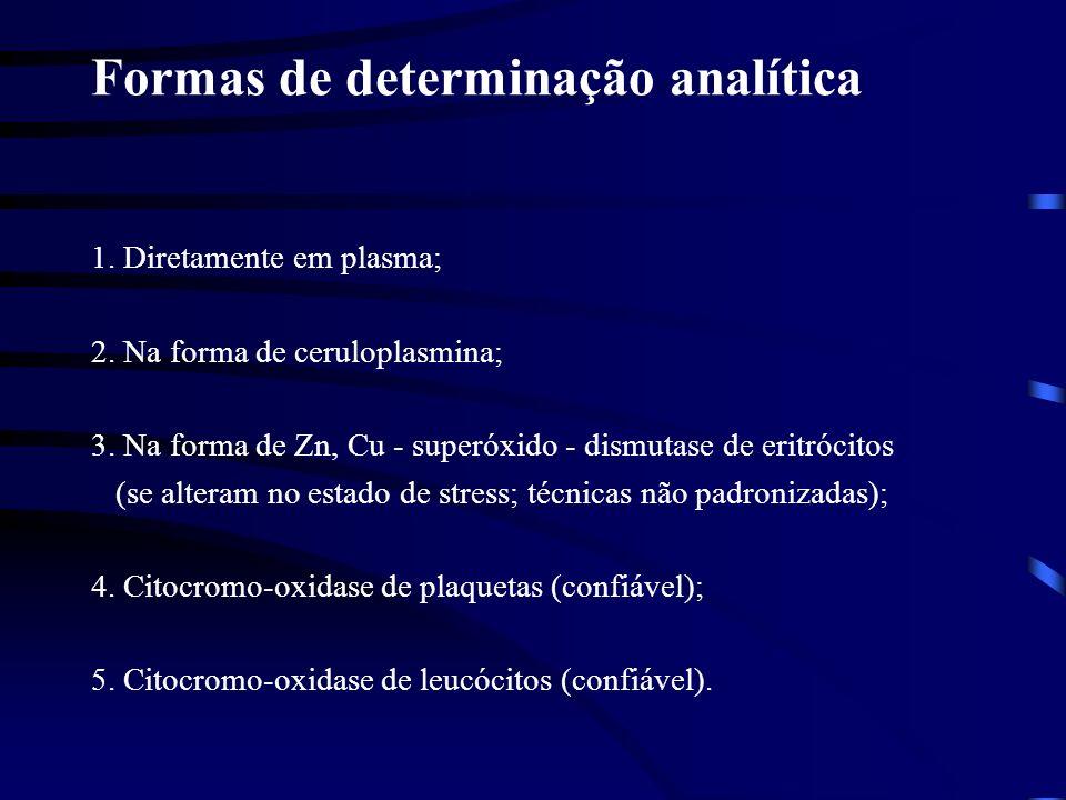 Formas de determinação analítica