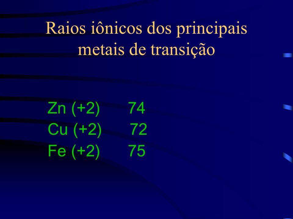 Raios iônicos dos principais metais de transição