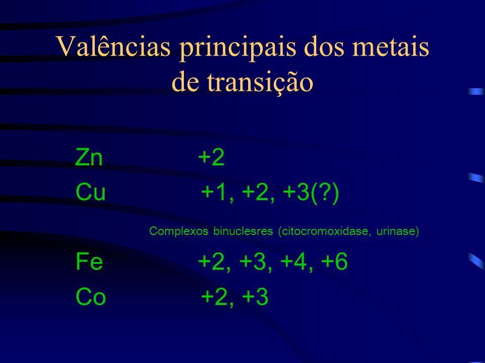 Valências principais dos metais de transição
