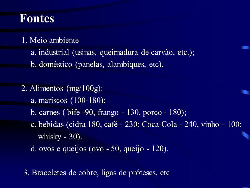 Fontes 1. Meio ambiente. a. industrial (usinas, queimadura de carvão, etc.); b. doméstico (panelas, alambiques, etc).
