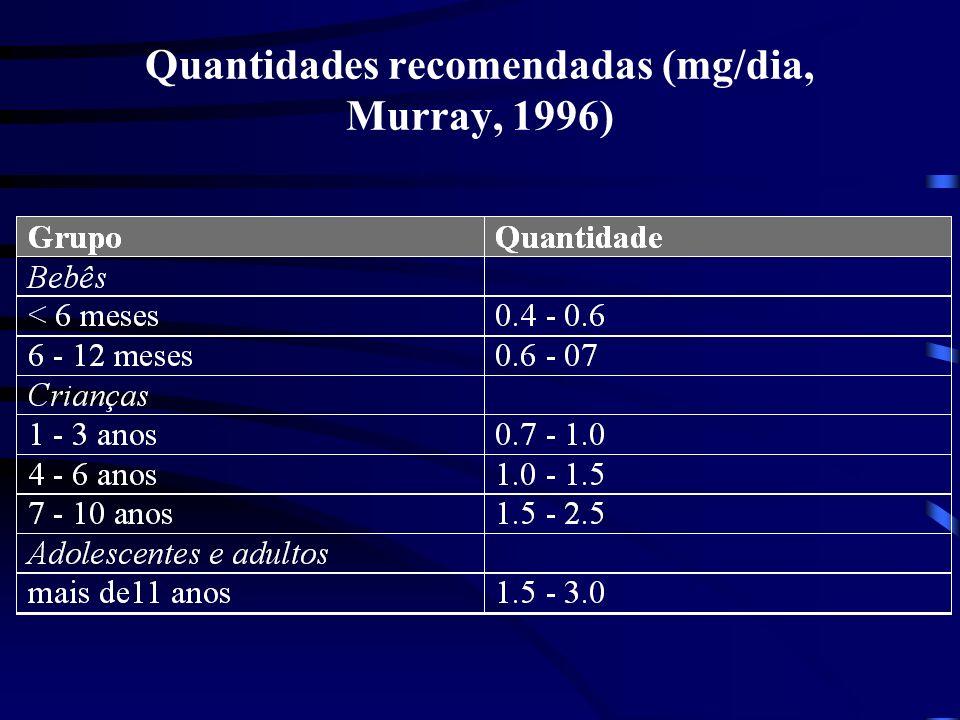 Quantidades recomendadas (mg/dia, Murray, 1996)