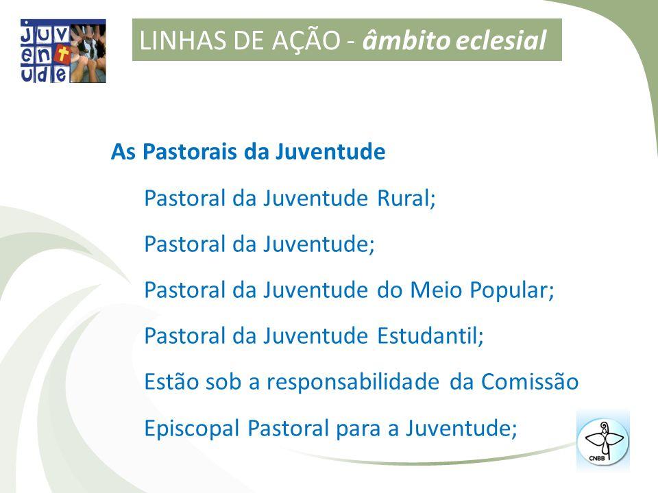 LINHAS DE AÇÃO - âmbito eclesial