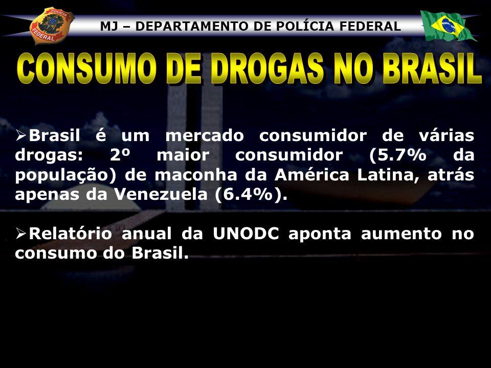 CONSUMO DE DROGAS NO BRASIL