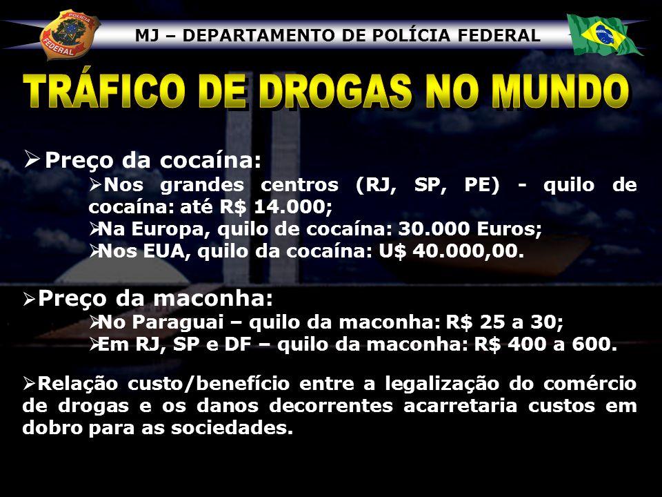 TRÁFICO DE DROGAS NO MUNDO